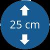 25 cm
